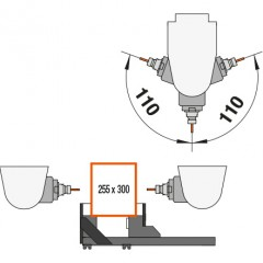 Profile machining centers SBZ 150 Profile machining centre Profile machining centre SBZ 150 eluCam Elumatec